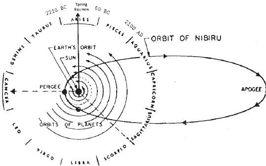 NIBIRU Fig-92