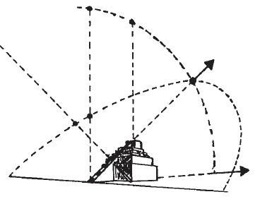NIBIRU Fig-93
