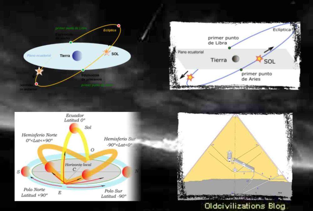 Los asombrosos conocimientos astronómicos de nuestros remotos antepasados (6/6)