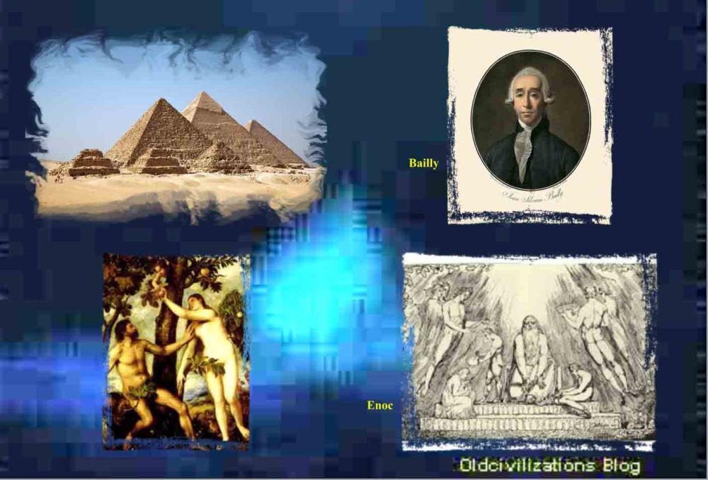¿Cuál era el nivel de conocimientos de las antiguas civilizaciones? (5/6)
